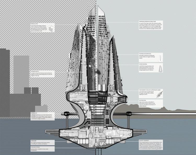 Thiết kế tòa nhà HEAL-BERG.
