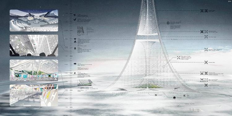 Giải thưởng eVolo công nhận những ý tưởng sáng tạo trong việc xây dựng các dự án cao tầng thông qua sử dụng công nghệ.