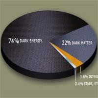 Năng lượng tối là gì?