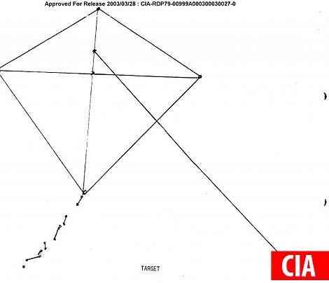 CIA vẽ ra hình chiếc diều