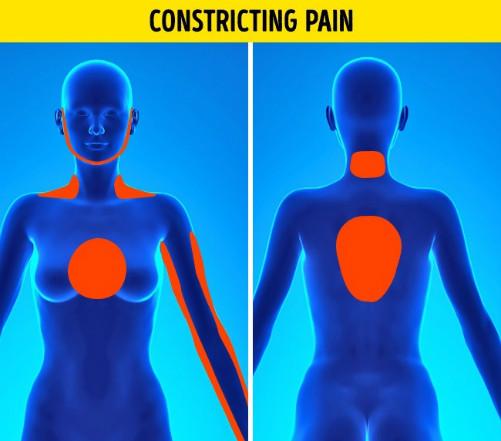 Người bị cơn đau tim tấn công thường xuất hiện cơn đau co thắt ngực.