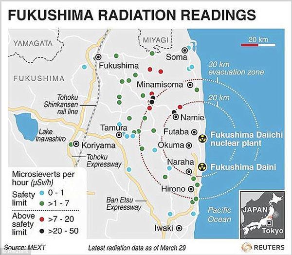 Ngay cả ở Nhật Bản, bức xạ trên người cũng thấp, chỉ 0,5 millisieverts