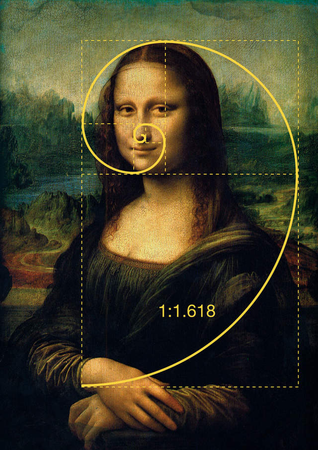 Tỷ lệ vàng của bức La Gioconda