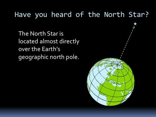 Sao Bắc Cực luôn nằm ngay trên cực Bắc của trái đất