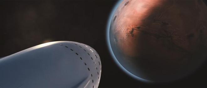 Phi thuyền sẽ đến Sao Hỏa sau từ 80 đến 150 ngày
