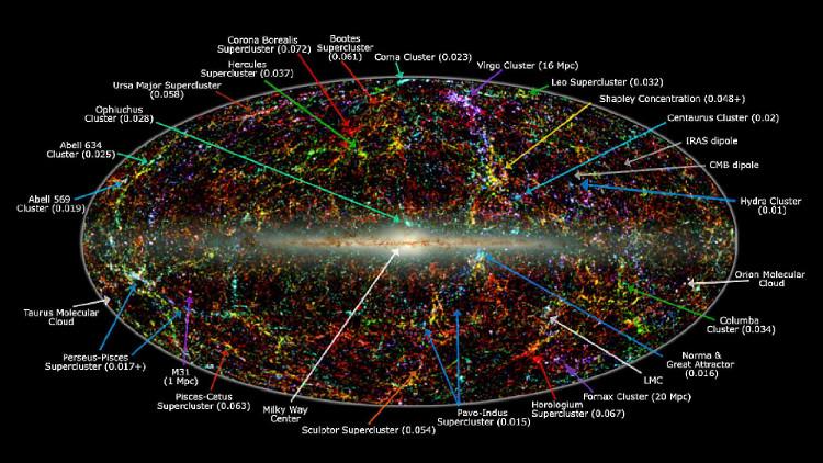 Các nhà khoa học dùng kính thiên văn Sloan để quan sát một số lượng lớn các chuẩn tinh và những thiên thể cực sáng.