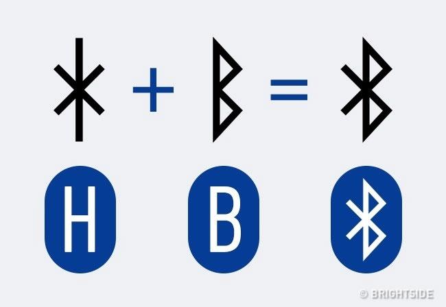 Quá trình kết hợp thành kí hiệu Bluetooth.