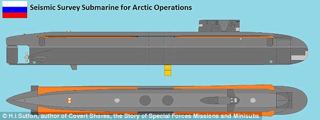 """Tàu ngầm có kích thước """"khủng""""."""