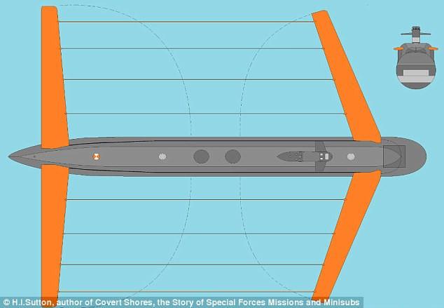 """Với thiết kế """"ngoại cỡ"""", tàu ngầm có thể đạt tốc độ tới 12,6 hải lý/ giờ."""