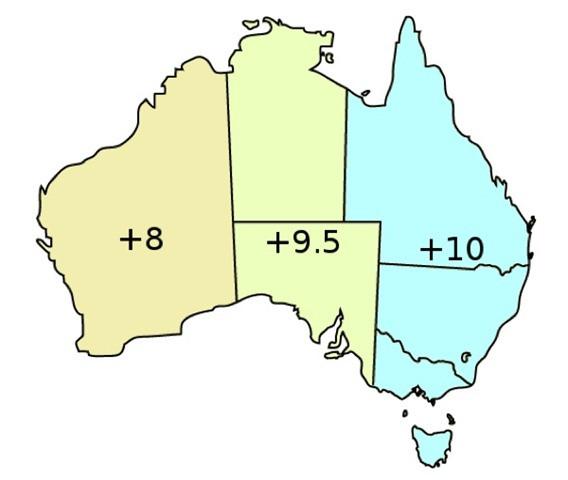 Tại 1 nơi ở Australia, vì lý do cạnh tranh kinh doanh nên phải điều chỉnh chênh lệch thêm 30 phút.