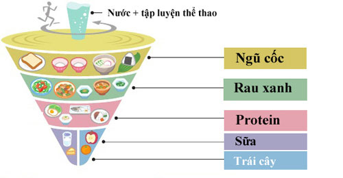 Chế độ ăn con quay của người Nhật giúp sống thọ.