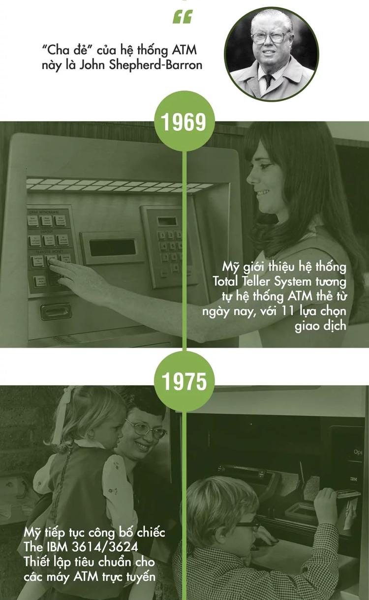 Cha đẻ của hệ thống ATM này là John Shepherd-Barron.