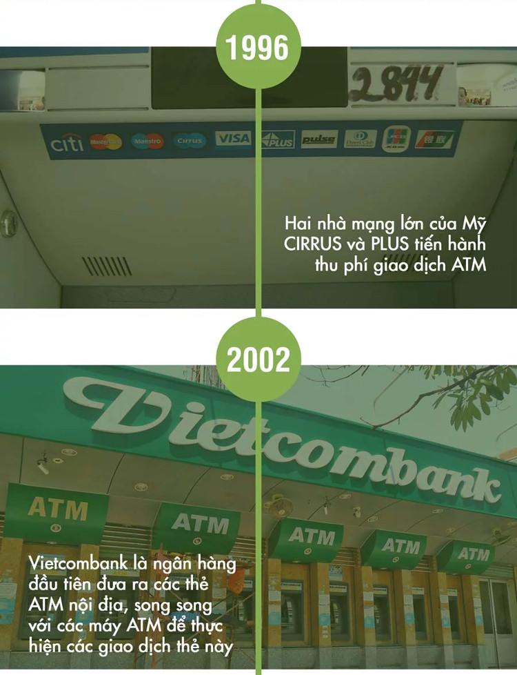 Vietcombank là ngân hàng đầu tiên đưa ra các thẻ ATM nội địa.