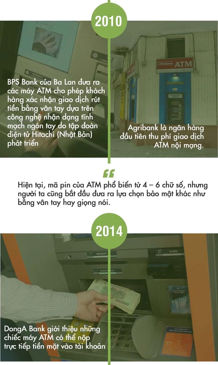 Agribank là ngân hàng đầu tiên thu phí giao dịch ATM nội mạng.