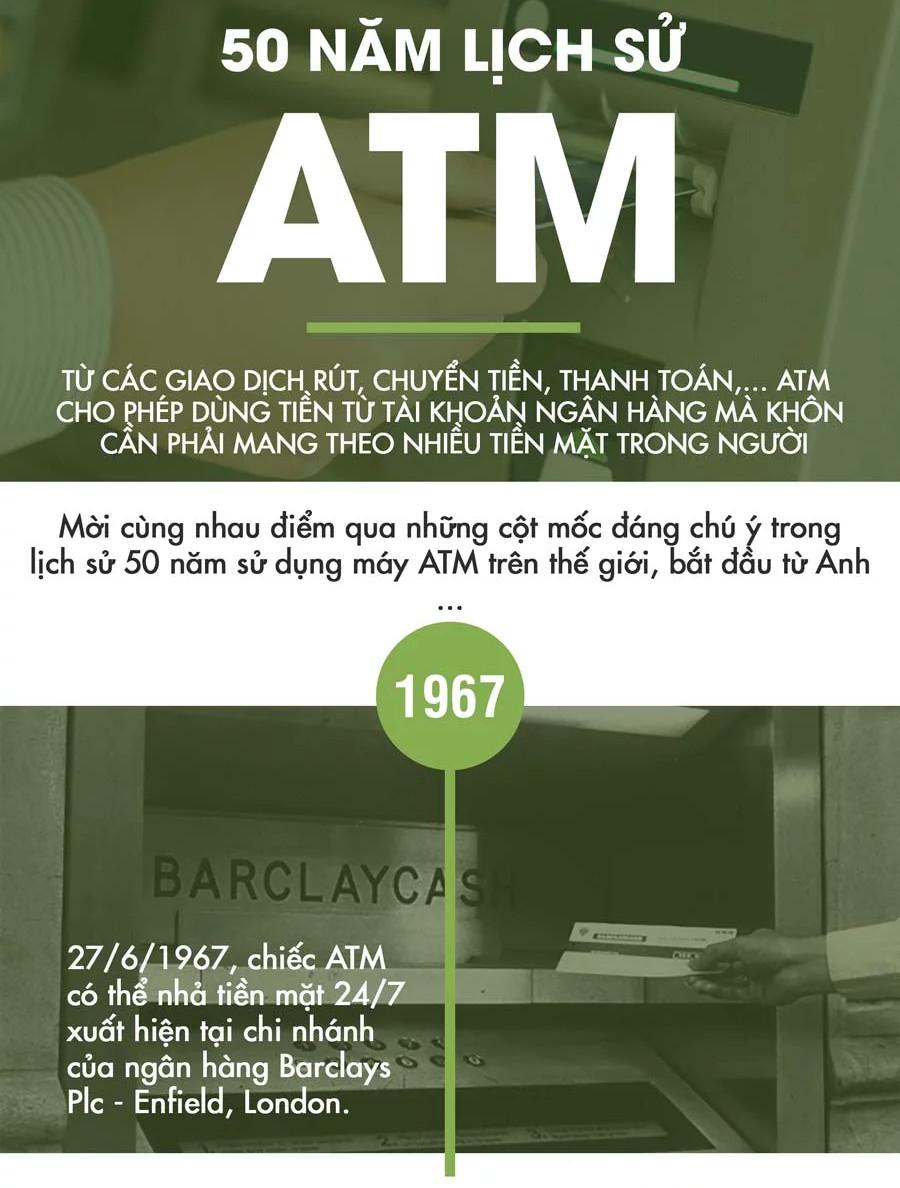 ATM ra đời ngày 27/6/1967 tại London, Anh.