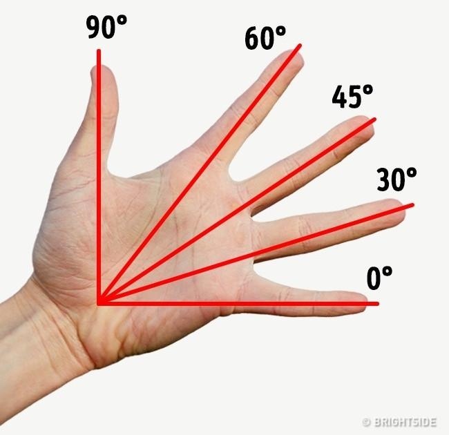 Đặt bàn tay sao cho ngón út song song với mép của góc bạn muốn đo bất kỳ và quy ước đó là 0°.