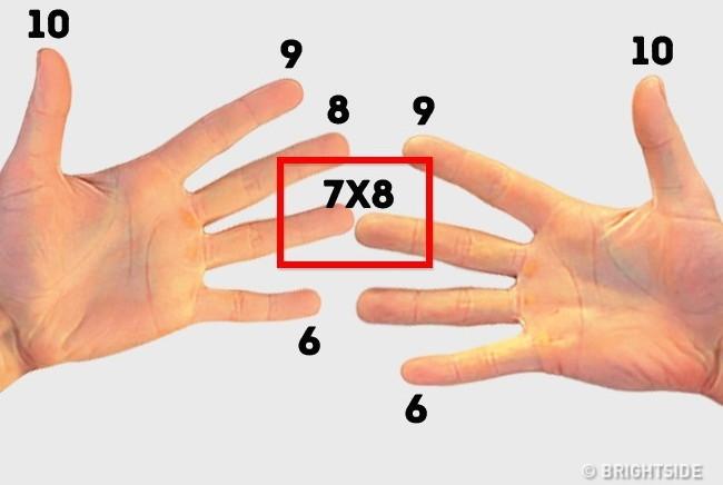 Ví dụ về phép nhân 7x8.