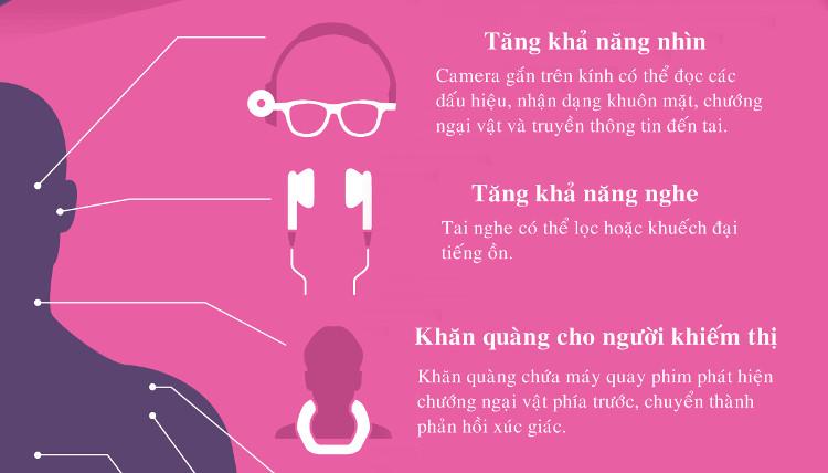 Công nghệ hiện đại giúp tăng khả năng nghe với tai nghe lọc hoặc khuếch đại tiếng ồn.