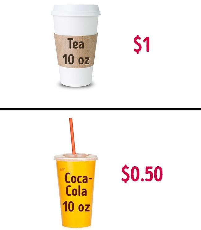 Đồ uống có ga thường có giá rẻ hơn các loại đồ uống khác.