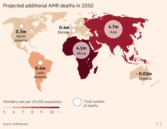Số người tử vong do siêu vi khuẩn nhờn thuốc vào năm 2050 (triệu người).