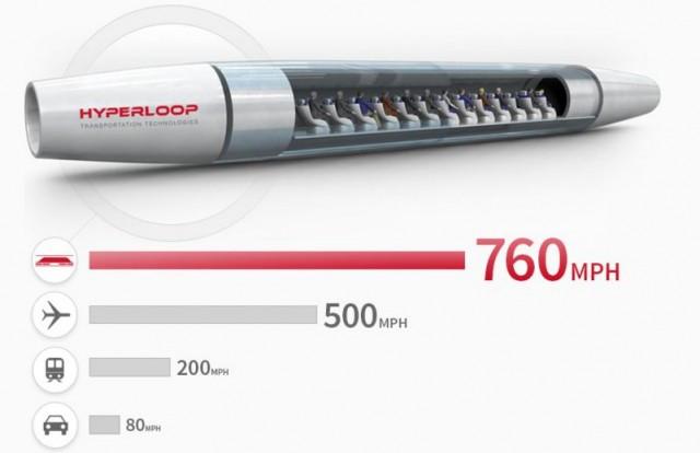 Những khoang tàu sẽ có thể di chuyển với tốc độ tối đa là 760 dặm/giờ.