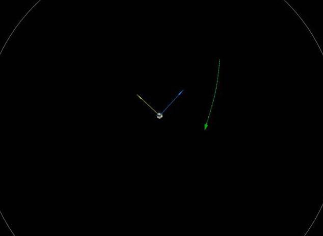Tiểu hành tinh này bay ngang Trái đất ở khoảng cách khá gần: 123.031km