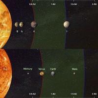 """Phát hiện 2 """"siêu Trái Đất"""" có thể ẩn chứa sự sống, cách chúng ta 12 năm ánh sáng"""