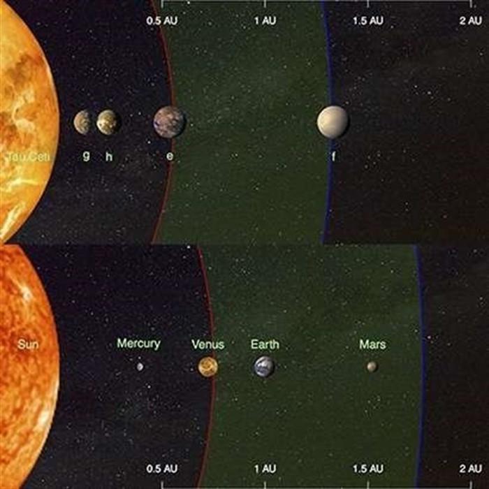 Hai siêu Trái Đất e và f được phát hiện.