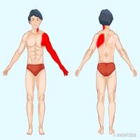 Cơn đau bất thường giúp bạn tự chẩn bệnh cho mình