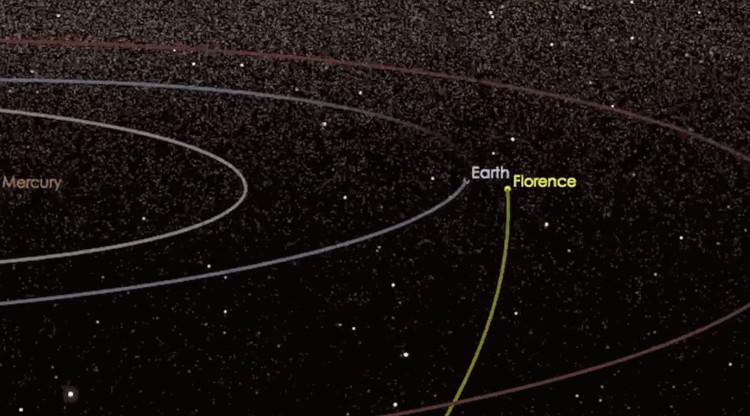 Florence là tiểu hành tinh lớn nhất bay qua hành tinh của chúng ta