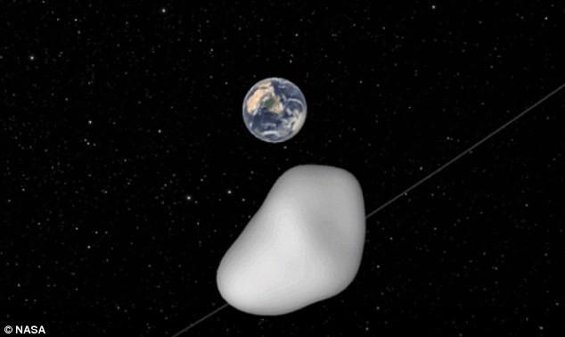Mô phỏng thiên thạch 2012 TC4.