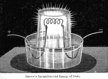Bóng đèn sử dụng dây nano cuộn platin.