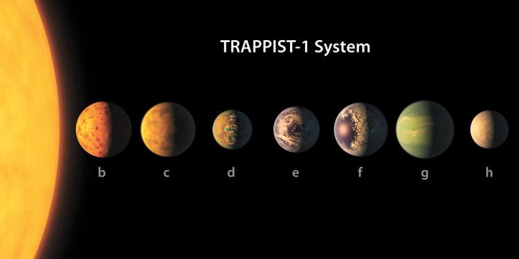 Trappist-1b và Trappist-1c có nhiều khả năng chứa rất nhiều nước
