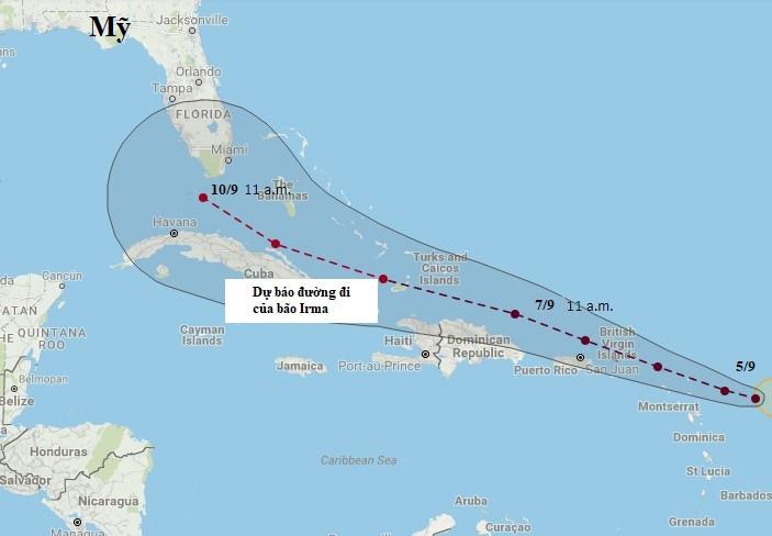 Các mô phỏng trên máy tính của Cơ quan Khí tượng Quốc gia Mỹ về siêu bão Irma