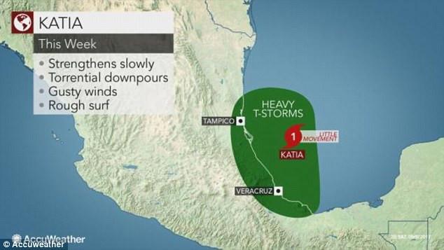 Vị trí siêu bão Katia.