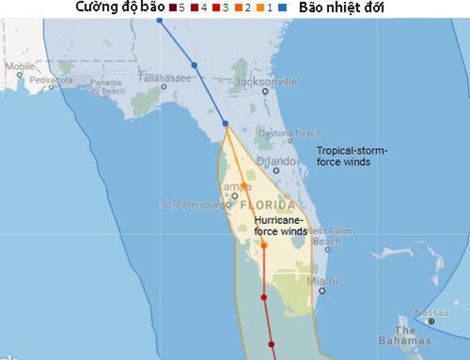Cường độ và đường đi của bão Irma khi càn quét bang Florida.