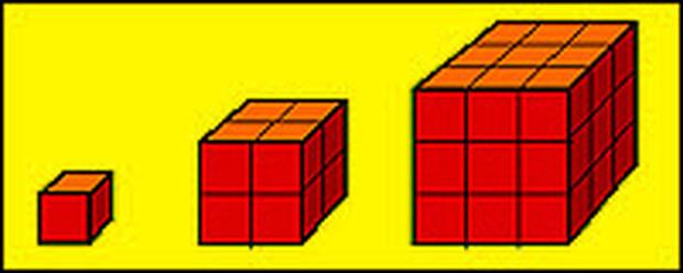 Hình khối lập phương