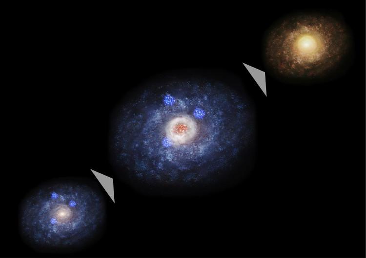 Sơ đồ tiến hóa của một thiên hà.