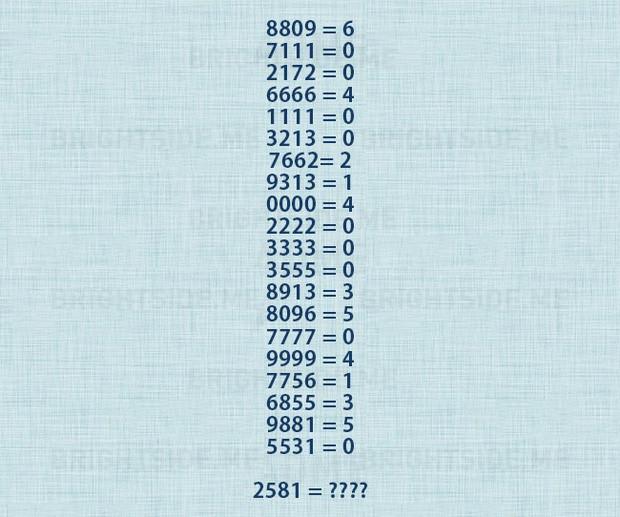Mật mã 4 chữ số