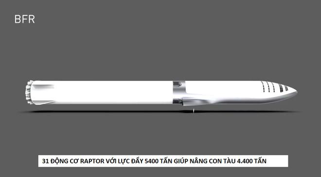 Giới thiệu về BFR.
