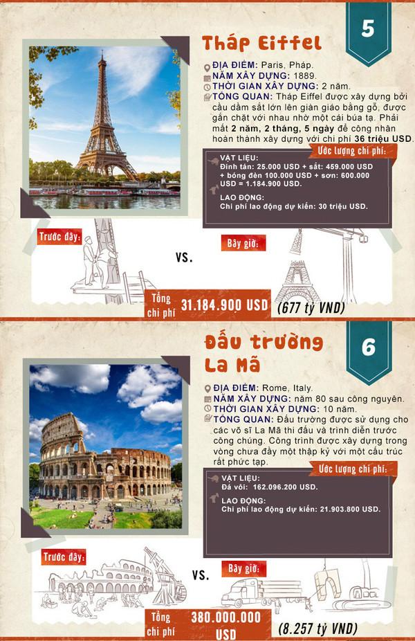 Ngày trước tháp Eiffel tổn tổng cộng 36 triệu USD để xây dựng