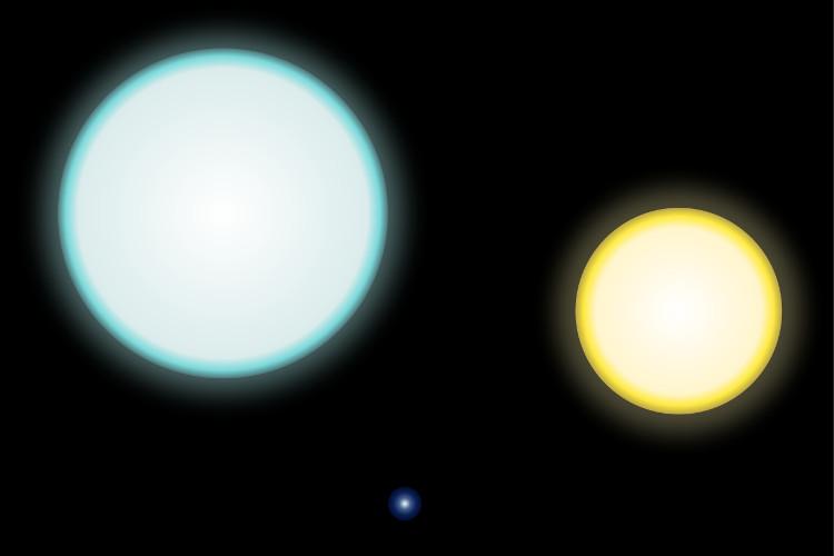 So sánh sao lùn trắng IK Pegasi B (ở giữa), IK Pegasi A (trái) và Mặt Trời (phải).
