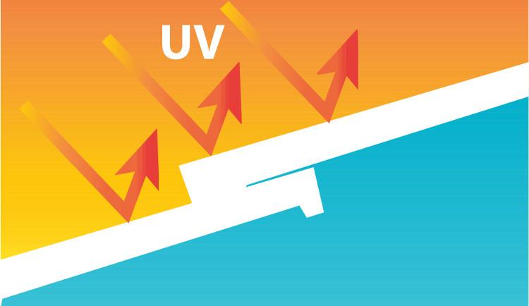 Tia cực tím (tia UV) là sóng điện từ nằm trong phổ điện từ giữa ánh sáng nhìn thấy và tia X