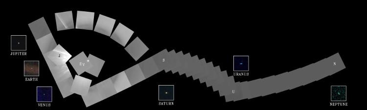 Voyager 1 chụp hình ảnh của 6 hành tinh trong Hệ Mặt trời.