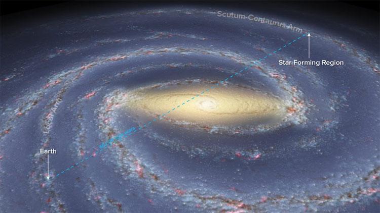 Đo đạc khoảng cách đến các ngôi sao ở bên kia tâm Ngân Hà.