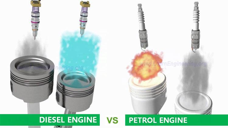 Nếu bơm nhầm xăng vào xe máy dầu, dầu nặng hơn xăng nên lắng xuống dưới bình chứa.