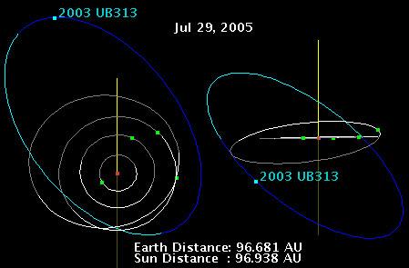 Vị trí của 2003 UB313 vào ngày 29 tháng 7 năm 2005.