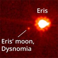 Tìm hiểu về hành tinh lùn Eris