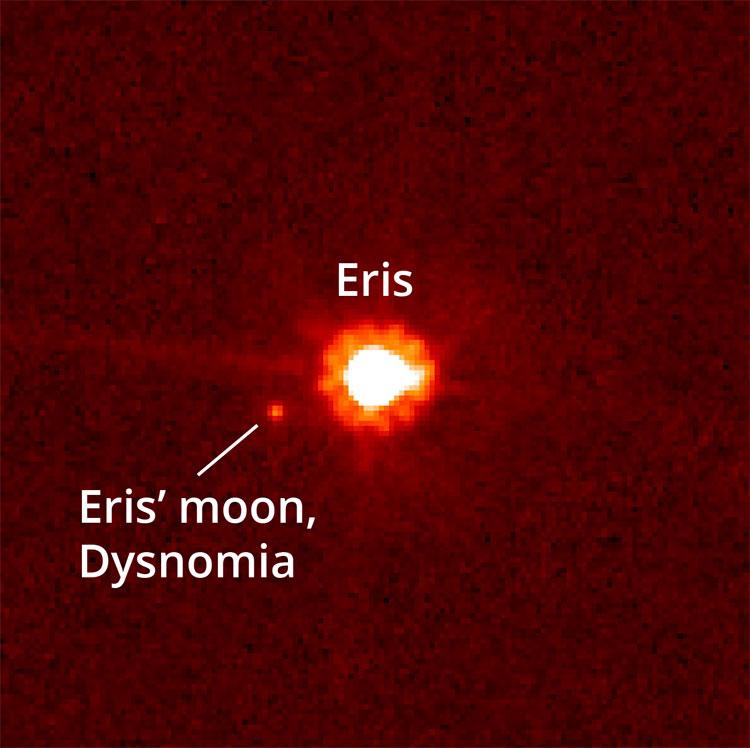 Eris (giữa) và Dysnomia (bên trái Eris), được chụp bởi Kính viễn vọng Hubble