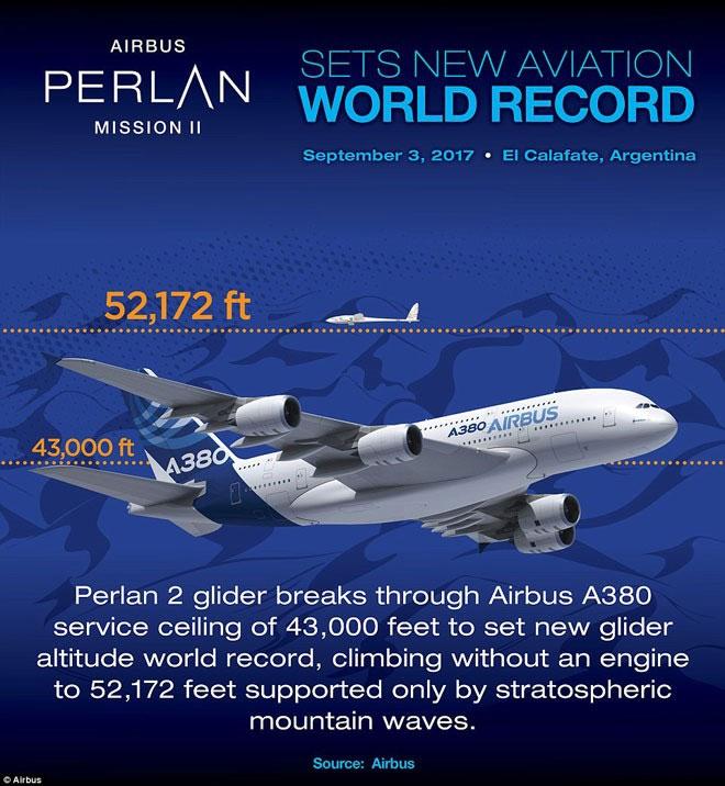 Thiết kế của máy bay Perlan 2